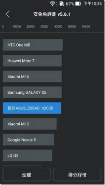 ASUS ZenFone 2 智慧型手機正式在台亮相 平價高規質感更好