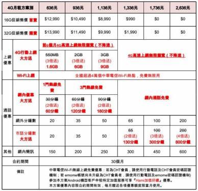 HTC BUTTERFLY 2蝴蝶機9月8日於中華電信全面開賣 NT 990起