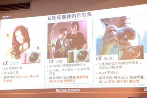 Sony a5100高速觸控對焦輕巧登場 NT 14 980起9月帶回家