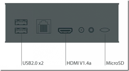 Android電視盒百百款 就這款ZRRO讓電視變成觸控