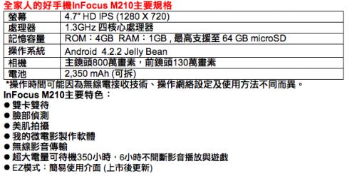 InFocus再出招 15日推出空機NT 3 288 M210迎戰小米