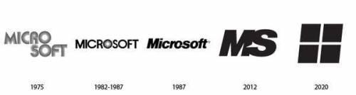 LOGO演進史- 原來這些品牌logo 以前長這樣