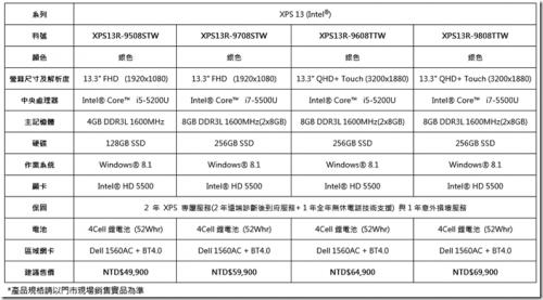新款Dell XPS 13現身 微邊框設計體積更迷你