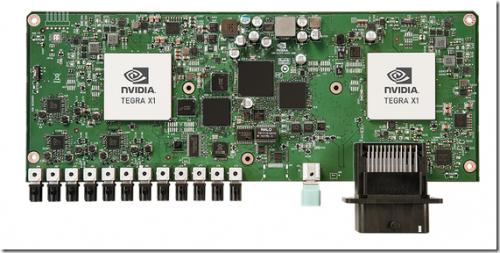 NVIDIA DRIVE 車用電腦 打造自動駕駛與數位儀表的科技車輛