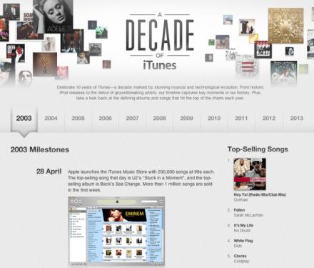 倒數計時 iOS App Store將在七月十日邁入五歲!