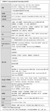 GALAXY Note 4 Note Edge 穿戴裝置齊登場 Samsung UNPACKED 柏林直擊
