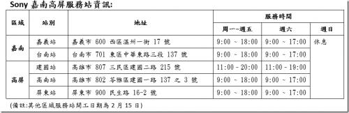 Sony 支援台南強震災區 提供三百萬元捐款及災區維修服務
