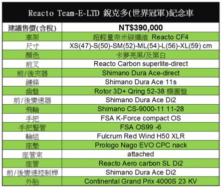 美利達Reacto Team-E-LTD 世界冠軍紀念車 售價39萬台幣 台灣限量5台