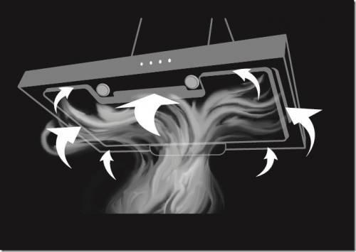 肺癌因子潛藏在廚房?油煙成為女性殺手?