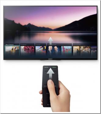 Sony BRAVIA 55W950B實測 影音雙全電視首選