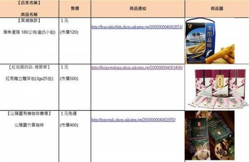 台灣樂天市場台東專區正式上線 一元商品限時限量搶購