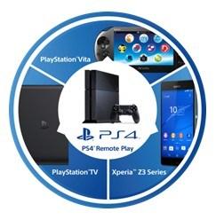 Xperia Z3三旗艦正式開放PS4遙控遊玩!