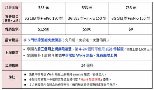 完美結合微軟與Lumia的Lumia 530 Dual SIM正式在台上市