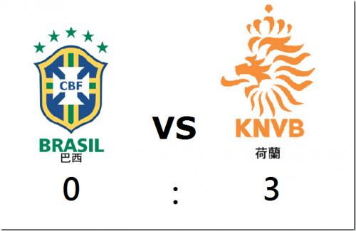 2014 世界盃足球賽 季軍賽 巴西 對 荷蘭 賽事結果