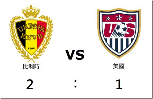 2014 世界盃足球賽 16強淘汰賽 比利時 對 美國 賽事結果