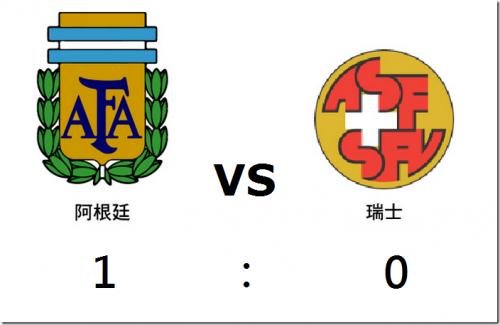 2014 世界盃足球賽 16強淘汰賽 阿根廷 對 瑞士 賽事結果