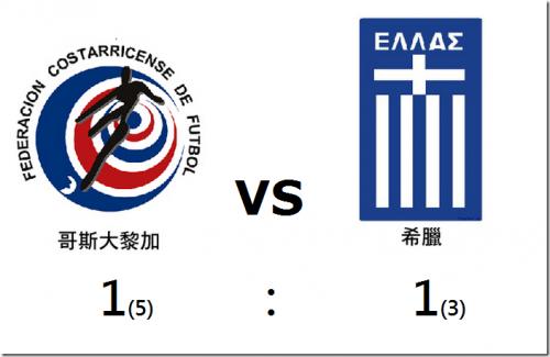 2014 世界盃足球賽 16強淘汰賽 哥斯大黎加 對 希臘 賽事結果