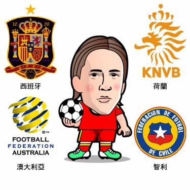 2014 世界盃足球賽 FIFA 最新B組賽程 比賽結果與各隊介紹 - 西班牙 荷蘭 智利 澳洲 Final
