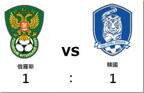 2014 世界盃足球賽 俄羅斯 對 韓國 賽事結果 G16