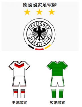 2014 世界盃足球賽 德國 對 葡萄牙 賽事結果 G13