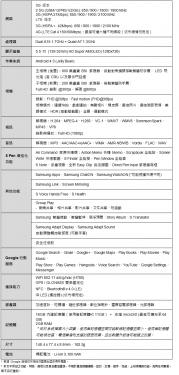 Samsung Unpacked 5 未開始 全新GALAXY Note 3 Neo搶先發