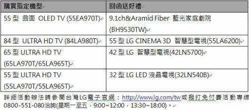 """LG早春隆重獻禮 推出全方位影音饗宴 超值""""豪""""禮大方送"""