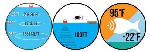 釣魚新利器 FishHunter個人用聲納 讓你偵測魚在哪裡