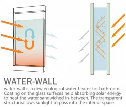 Water Wall 讓太陽幫你加熱洗澡水