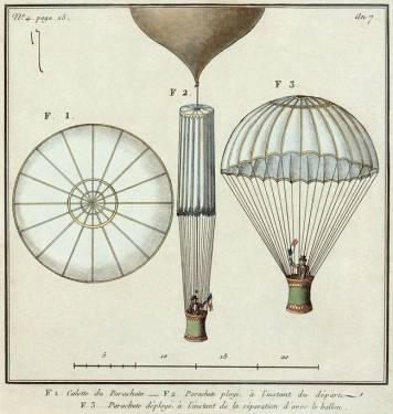 [Google Doodle] André-Jacques Garnerin 開創跳傘新紀元