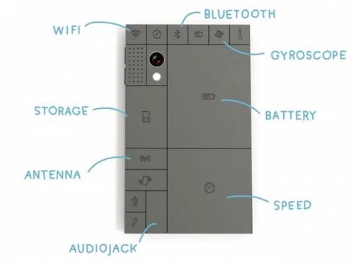 PHONEBLOKS 拼出屬於你的個性手機