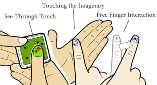 台灣首創 NailDisplay指型顯示器 讓你的小手機也有大觸感