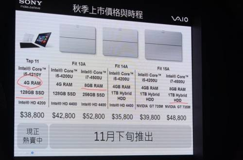 Sony VAIO Fit 13A 翻轉螢幕新設計 商務休閒兼宜