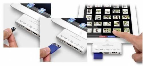 練成七刀流 讓你iPad iPhone更強大