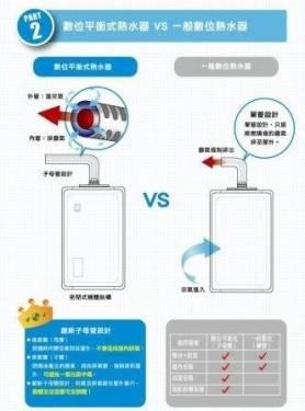 [熱水器小教室] 原來瓦斯熱水器可以放在櫃子裡 FF式熱水器好厲害