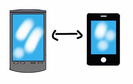 想從iPhone換回Android之電話簿轉換