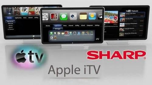 鴻海投資夏普 iTV 腳步近了嗎