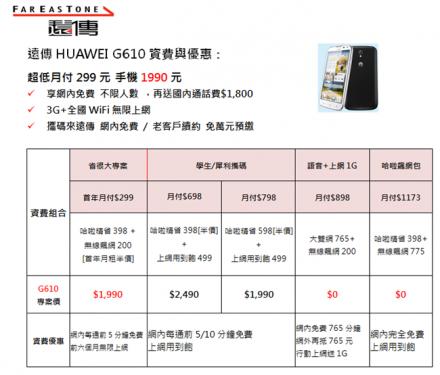 華為推出四核平價機種 單機價不用一萬