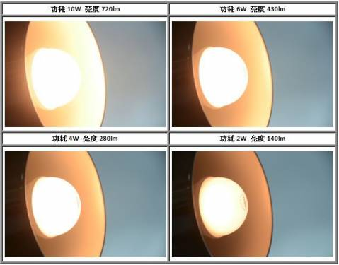 BenQ LED燈泡A60A1內建調光 很神奇