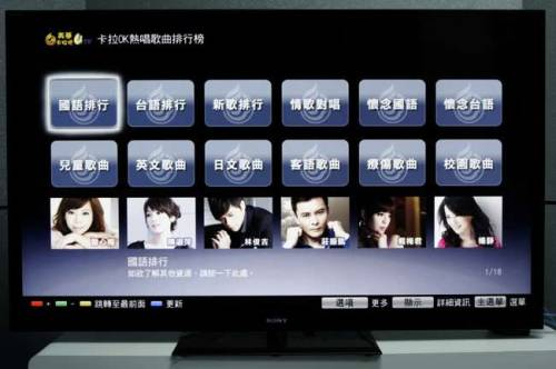 Sony Internet TV可以唱KTV Sony服務大加值