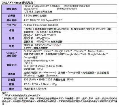 Android 4.0 香港初登場 Galaxy Nexus上市