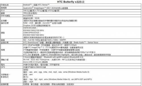 9月2日 發表 HTC Butterfly s Hello Kitty 限量版