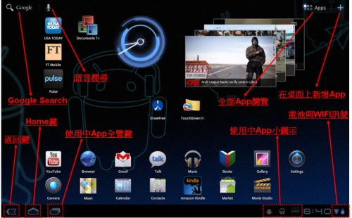 Android 3.0 與 Moto Xoom 使用心得