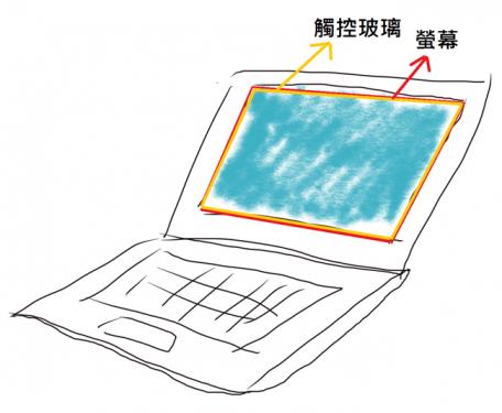 面板廠切入觸控利器 eTP成本更節省