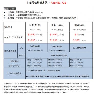 Acer再攻平價3G平板 Iconia A1-811 B1-711搶市