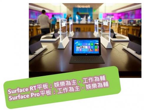 Surface RT Surface Pro將於8 4在台同步上市