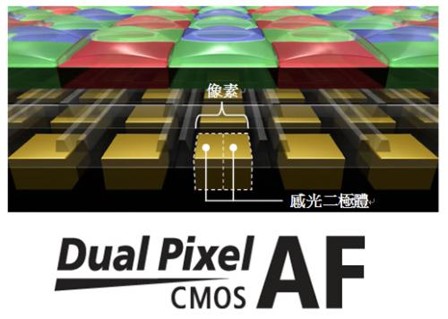 雙像素CMOS自動對焦 Canon提升即時顯示模式及短片拍攝對焦能力