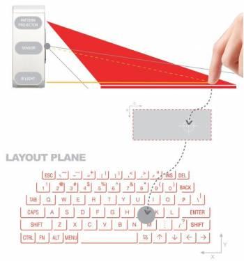 紅外線投射鍵盤Magic Cube 有趣的科技小物