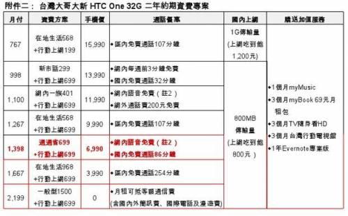 五月天代言 hTC One 價格超殺 3 29正式上市