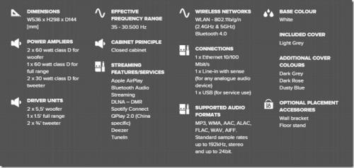 多房連結功能搭配高音質表現 Bang and Olufsen 展出 BeoPlay A6