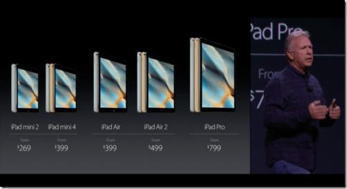 [科技週報]什麼!竟然有比蘋果發表會還重要的事!